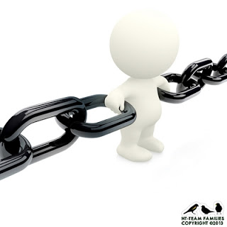 Not all Backlinks are Equal - Backlink Guide