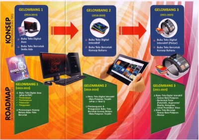 transformasi buku teks digital